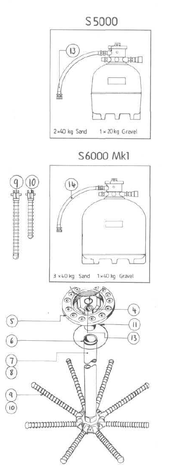 poolrite-sand-filter-s5000-parts.png
